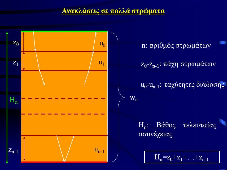 ΚΑΝΟΝΙΚΗ ΧΡΟΝΙΚΗ ΑΠΟΚΛΙΣΗ ΝΜΟ Αναγνώριση και συσχέτιση κυματομορφών Ανάδειξη κυμάτων ανάκλασης Υπολογισμός ταχύτητας ελαστικών κυμάτων από αναγραφές α