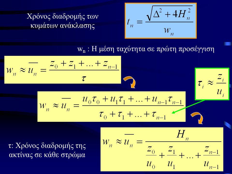 Ανακλάσεις σε πολλά στρώματα n: αριθμός στρωμάτων z 0 -z n-1 : πάχη στρωμάτων u 0 -u n-1 : ταχύτητες διάδοσης z0z0 z1z1 z n-1 u0u0 u1u1 u n-1 wnwn HnH