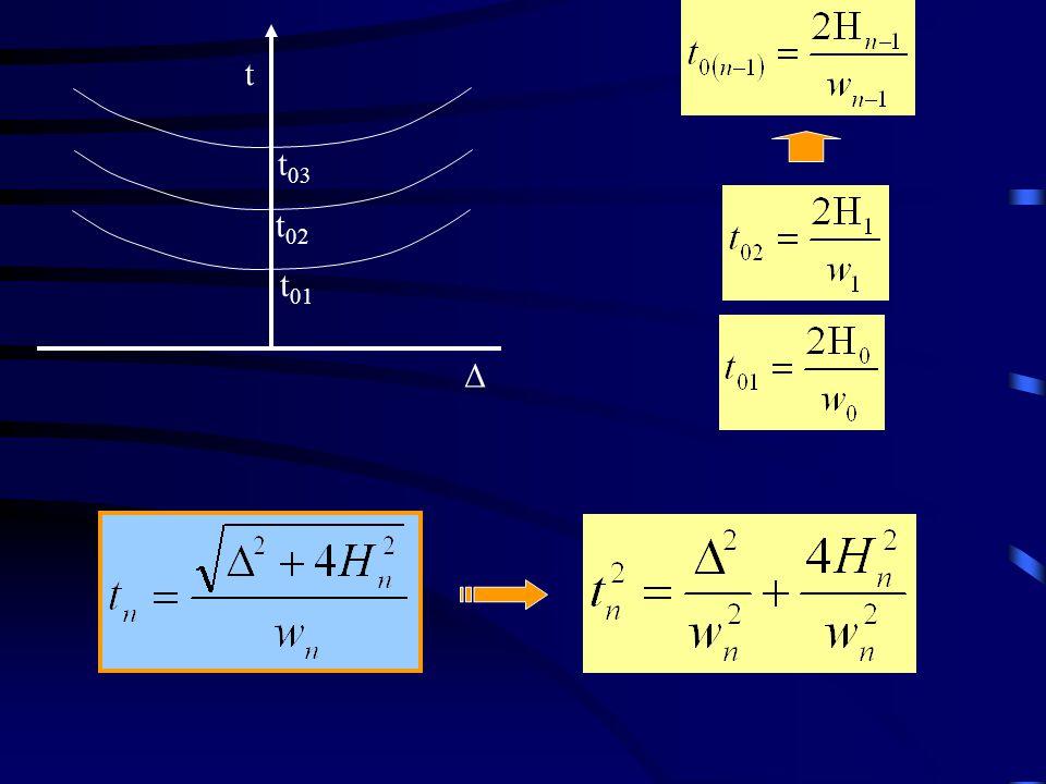 Dix (1955) Ακριβέστερος Υπολογισμός της μέσης ταχύτητας (w n ) t 01 t 02 t 03 Δ t