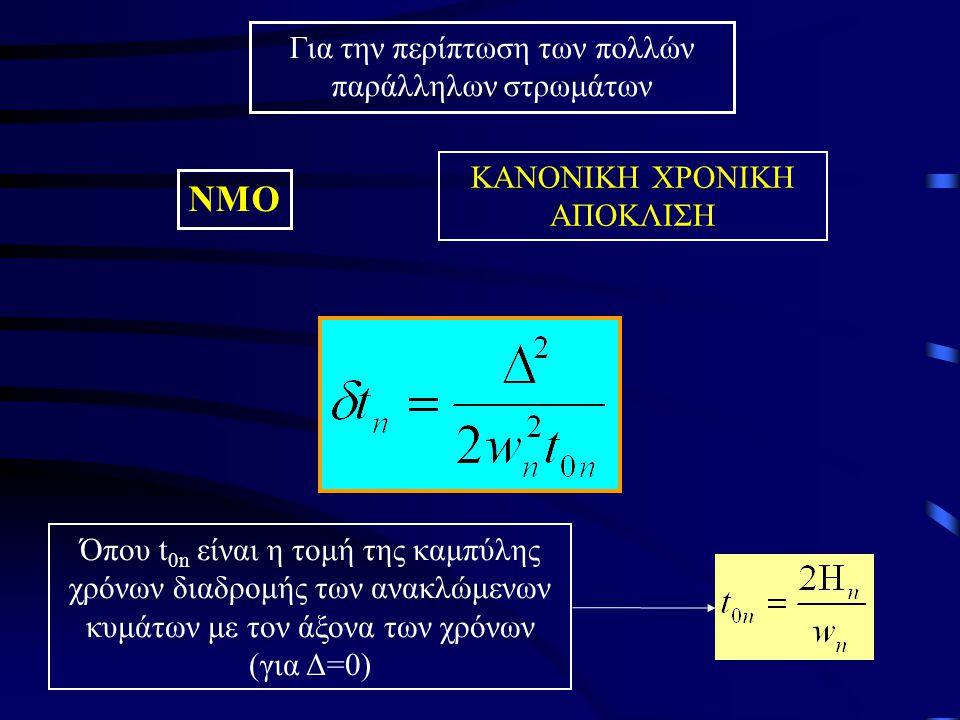 Mετά τον υπολογισμό των ποσοτήτων με τη μέθοδο των ελαχίστων τετραγώνων Υπολογίζονται οι ποσότητες Τελικός υπολογισμός τα βάθη των ασυνεχειών «Η» και