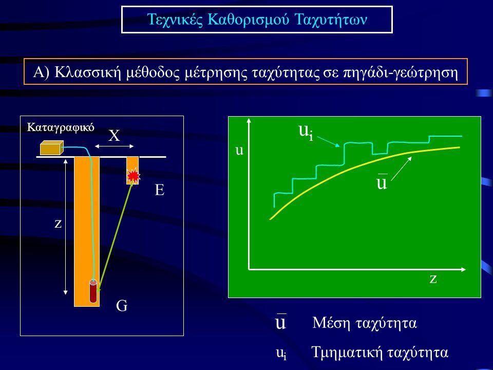 Τεχνικές Καθορισμού Ταχυτήτων Α) Κλασσική μέθοδος μέτρησης ταχύτητας σε πηγάδι-γεώτρηση Ε G X Καταγραφικό z u uiui z u u Μέση ταχύτητα uiui Τμηματική ταχύτητα
