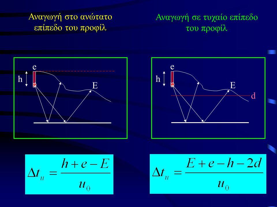 E h e E h e d Αναγωγή στο ανώτατο επίπεδο του προφίλ Αναγωγή σε τυχαίο επίπεδο του προφίλ