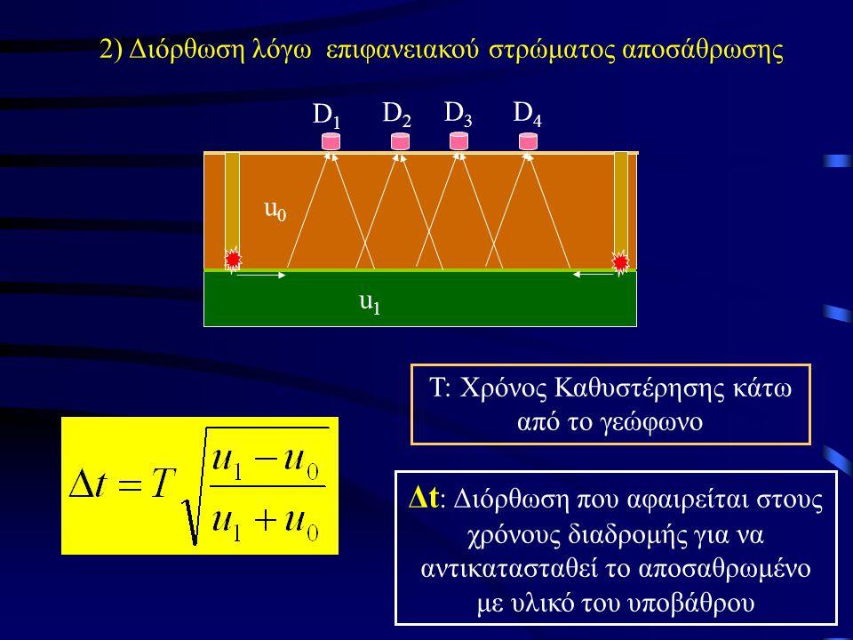 2) Διόρθωση λόγω επιφανειακού στρώματος αποσάθρωσης D1D1 D2D2 D3D3 D4D4 u0u0 u1u1 T: Χρόνος Καθυστέρησης κάτω από το γεώφωνο Δt : Διόρθωση που αφαιρείται στους χρόνους διαδρομής για να αντικατασταθεί το αποσαθρωμένο με υλικό του υποβάθρου