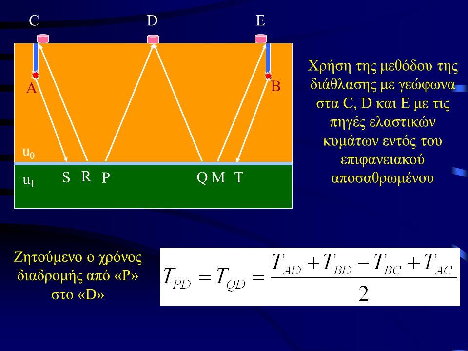 Χρήση της μεθόδου της διάθλασης με γεώφωνα στα C, D και Ε με τις πηγές ελαστικών κυμάτων εντός του επιφανειακού αποσαθρωμένου CDE u0u0 u1u1 A B S R P QMT Ζητούμενο ο χρόνος διαδρομής από «Ρ» στο «D»