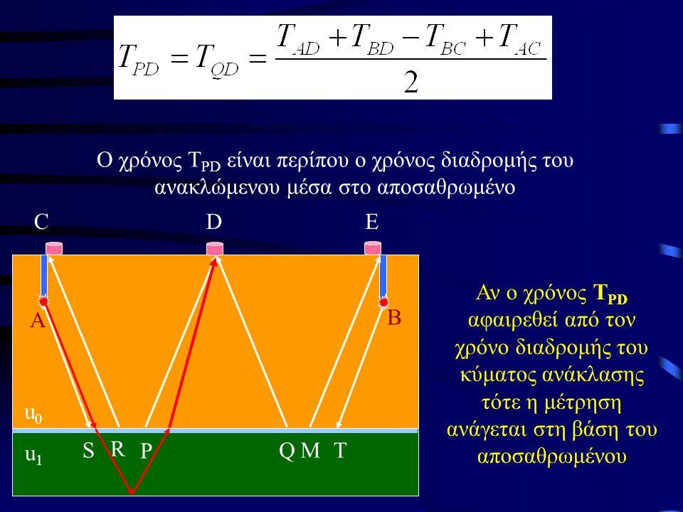 Ο χρόνος Τ PD είναι περίπου ο χρόνος διαδρομής του ανακλώμενου μέσα στο αποσαθρωμένο CDE u0u0 u1u1 A B S R P QMT Αν ο χρόνος Τ PD αφαιρεθεί από τον χρόνο διαδρομής του κύματος ανάκλασης τότε η μέτρηση ανάγεται στη βάση του αποσαθρωμένου