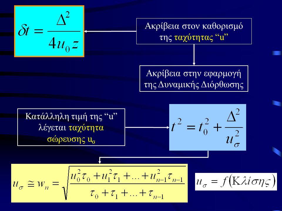 Ακρίβεια στον καθορισμό της ταχύτητας u Ακρίβεια στην εφαρμογή της Δυναμικής Διόρθωσης Κατάλληλη τιμή της u λέγεται ταχύτητα σώρευσης u σ