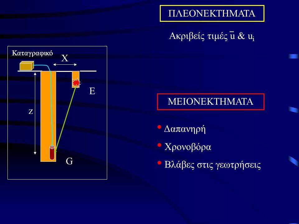 Ε G X Καταγραφικό z ΠΛΕΟΝΕΚΤΗΜΑΤΑ Ακριβείς τιμές u & u i MEIONEKTHMATA Δαπανηρή Χρονοβόρα Βλάβες στις γεωτρήσεις
