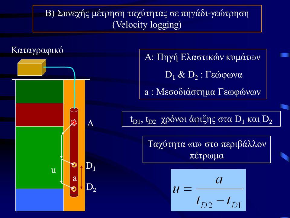 B) Συνεχής μέτρηση ταχύτητας σε πηγάδι-γεώτρηση (Velocity logging) A: Πηγή Ελαστικών κυμάτων D 1 & D 2 : Γεώφωνα a : Μεσοδιάστημα Γεωφώνων t D1, t D2 χρόνοι άφιξης στα D 1 και D 2 Tαχύτητα «u» στο περιβάλλον πέτρωμα Καταγραφικό Α D1D1 D2D2 a u