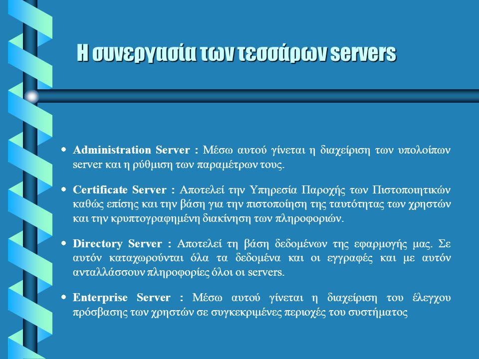 Η συνεργασία των τεσσάρων servers   Administration Server : Μέσω αυτού γίνεται η διαχείριση των υπολοίπων server και η ρύθμιση των παραμέτρων τους.