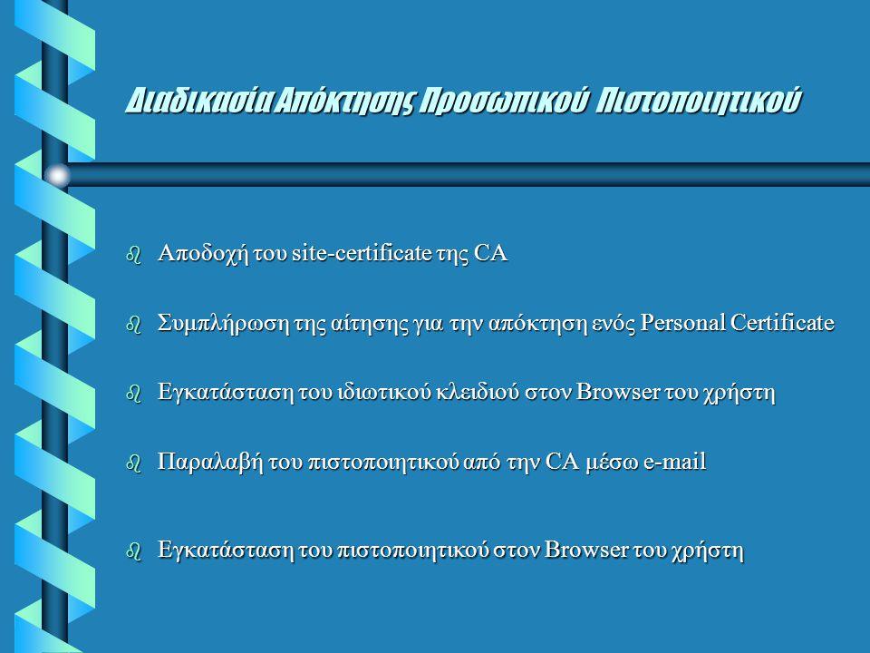 Διαδικασία Απόκτησης Προσωπικού Πιστοποιητικού  Aποδοχή του site-certificate της CA  Συμπλήρωση της αίτησης για την απόκτηση ενός Personal Certificate  Eγκατάσταση του ιδιωτικού κλειδιού στον Browser του χρήστη  Παραλαβή του πιστοποιητικού από την CA μέσω e-mail  Eγκατάσταση του πιστοποιητικού στον Browser του χρήστη