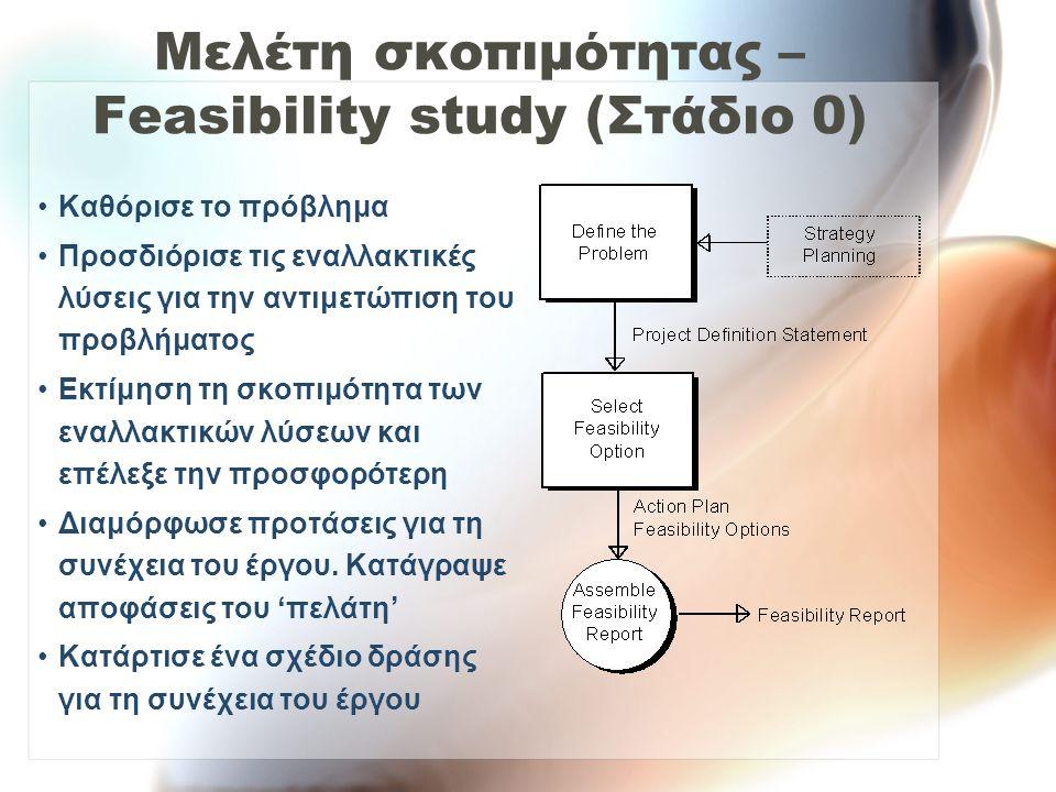 Μελέτη σκοπιμότητας – Feasibility study (Στάδιο 0) Καθόρισε το πρόβλημα Προσδιόρισε τις εναλλακτικές λύσεις για την αντιμετώπιση του προβλήματος Εκτίμ