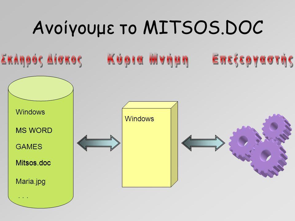Αποθηκεύουμε το MITSOS.DOC Windows MS WORD GAMES Mitsos.doc Maria.jpg... Windows MS WORD Mitsos.doc