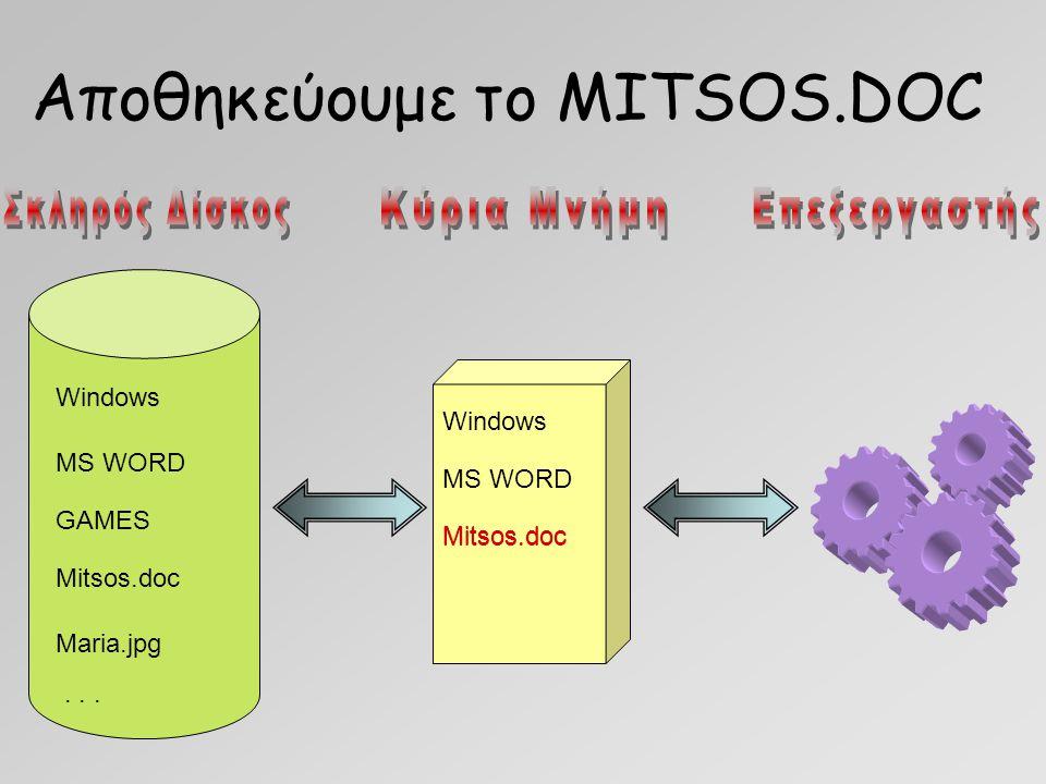 Κλείνουμε το MS WORD Windows MS WORD GAMES Mitsos.doc Maria.jpg... Windows MS WORD Mitsos.doc