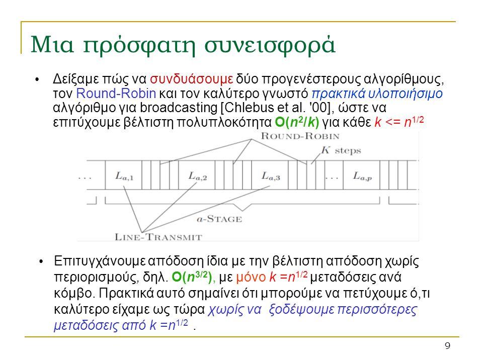 10 Τα ερευνητικά μας ενδιαφέροντα  Οπτικά δίκτυα (δρομολόγηση και ανάθεση μήκους κύματος): αλγόριθμοι, μη συνεργατική θεώρηση  Άμεσοι και αυξητικοί αλγόριθμοι: χωροθέτηση υπηρεσιών  Αλγοριθμική θεωρία παιγνίων: παίγνια συμφόρησης  Κατανεμημένοι αλγόριθμοι για ad hoc radio networks  Υπολογιστική πολυπλοκότητα: κλάσεις για προβλήματα μέτρησης, πιθανοτικές κλάσεις  Κρυπτογραφία, ψηφοφορίες, προβλήματα χρωματισμού, οδικά δίκτυα, εξόρυξη δεδομένων,...