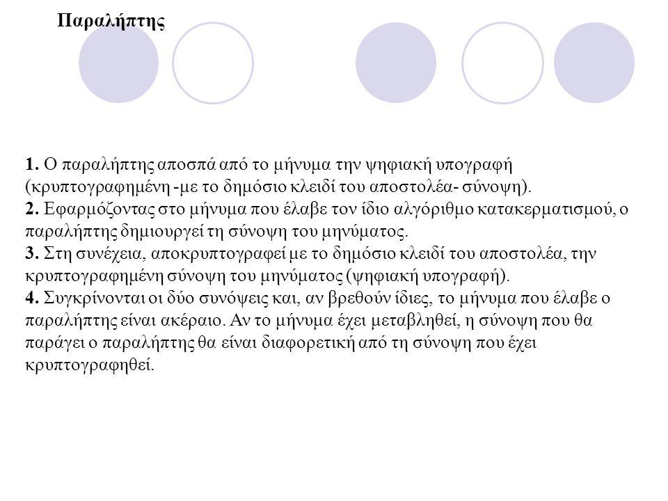 1. Ο παραλήπτης αποσπά από το μήνυμα την ψηφιακή υπογραφή (κρυπτογραφημένη -με το δημόσιο κλειδί του αποστολέα- σύνοψη). 2. Εφαρμόζοντας στο μήνυμα πο