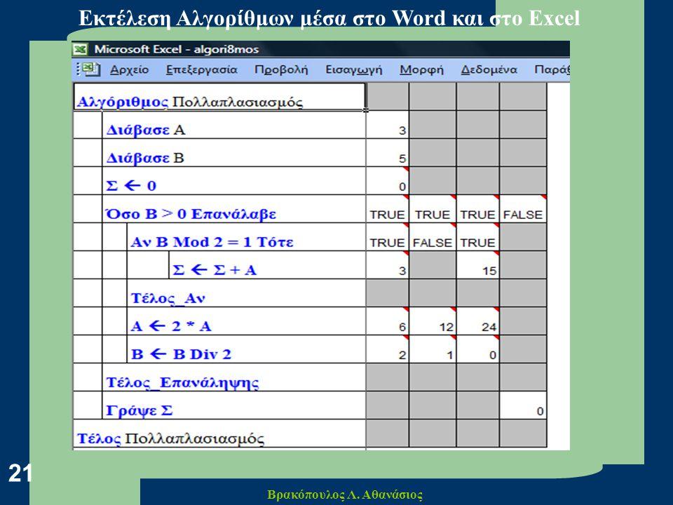 Εκτέλεση Αλγορίθμων μέσα στο Word και στο Excel Βρακόπουλος Λ. Αθανάσιος 21