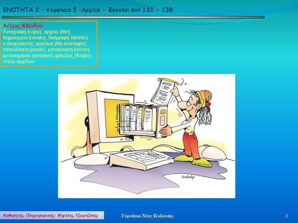 Λέξεις Κλειδιά: Αντιγραφή (copy), αρχείο (file), δημιουργία (create), διαγραφή (delete), ο διαχειριστής αρχείων (file manager), επικόλληση (paste), με