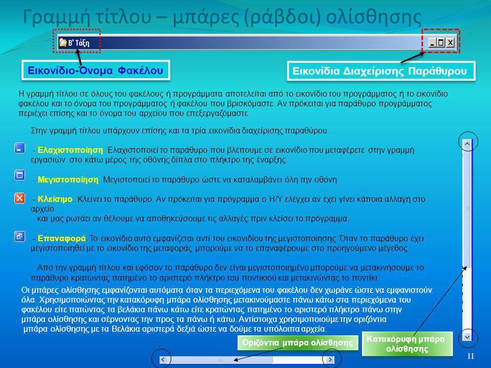 Γραμμή τίτλου – μπάρες (ράβδοι) ολίσθησης Εικονίδιο-Όνομα Φακέλου Εικονίδια Διαχείρισης Παράθυρου Η γραμμή τίτλου σε όλους του φακέλους ή προγράμματα