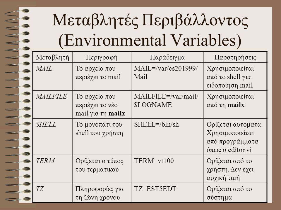 Μεταβλητές Περιβάλλοντος (Environmental Variables) ΜεταβλητήΠεριγραφήΠαράδειγμαΠαρατηρήσεις MAILΤο αρχείο που περιέχει το mail MAIL=/var/cs201999/ Mail Χρησιμοποιείται από το shell για ειδοποίηση mail MAILFILEΤο αρχείο που περιέχει το νέο mail για τη mailx MAILFILE=/var/mail/ $LOGNAME Χρησιμοποιείται από τη mailx SHELLΤο μονοπάτι του shell του χρήστη SHELL=/bin/shΟρίζεται αυτόματα.