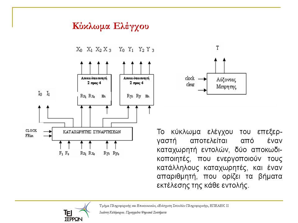 Κύκλωμα Ελέγχου Το κύκλωμα ελέγχου του επεξερ- γαστή αποτελείται από έναν καταχωρητή εντολών, δύο αποκωδι- κοποιητές, που ενεργοποιούν τους κατάλληλους καταχωρητές, και έναν απαριθμητή, που ορίζει τα βήματα εκτέλεσης της κάθε εντολής.