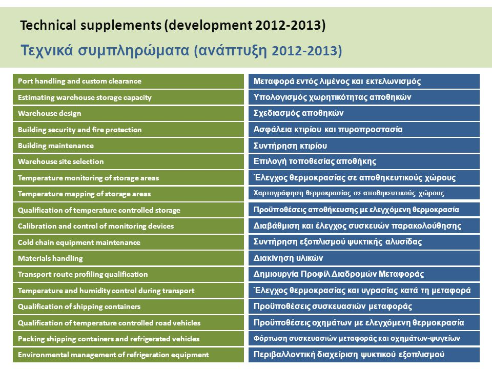 Technical supplements (development 2012-2013) Τεχνικά συμπληρώματα ( ανάπτυξη 2012-2013) Port handling and custom clearance Estimating warehouse stora
