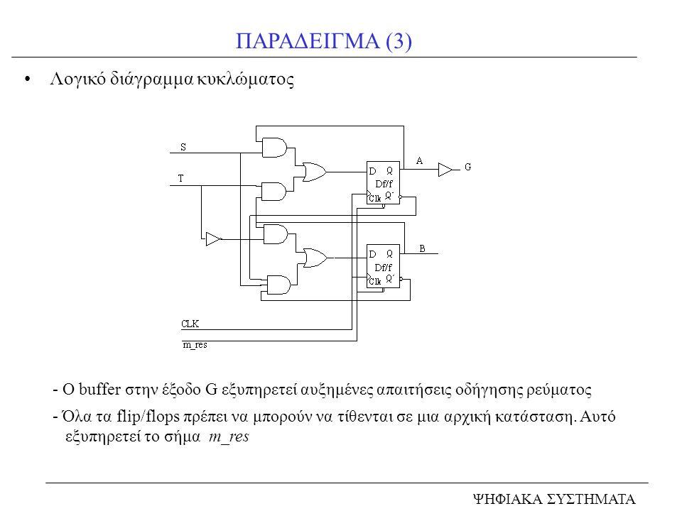 ΠΑΡΑΔΕΙΓΜΑ (3) Λογικό διάγραμμα κυκλώματος ΨΗΦΙΑΚΑ ΣΥΣΤΗΜΑΤΑ - Ο buffer στην έξοδο G εξυπηρετεί αυξημένες απαιτήσεις οδήγησης ρεύματος - Όλα τα flip/flops πρέπει να μπορούν να τίθενται σε μια αρχική κατάσταση.