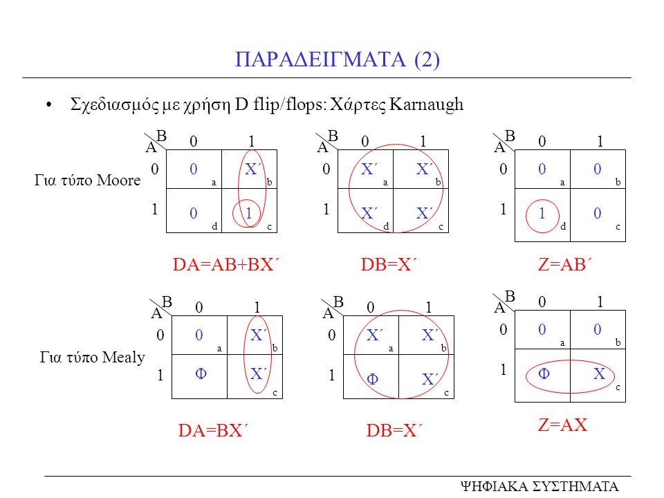 ΠΑΡΑΔΕΙΓΜΑΤΑ (2) Σχεδιασμός με χρήση D flip/flops: Χάρτες Karnaugh 0 1 0101 Α Β 0X΄ 01 ba dc 0 1 0101 Α Β X΄ ba dc DA=AB+BX΄DB=X΄ 0 1 0101 Α Β 00 10 ba dc Z=AB΄ 0 1 0101 Α Β 0X΄ Φ ba c 0 1 0101 Α Β X΄ Φ ba c DA=BX΄DB=X΄ b 0 1 0101 Α Β 00 ΦΧ a c Z=AΧ X΄ Για τύπο Moore Για τύπο Mealy ΨΗΦΙΑΚΑ ΣΥΣΤΗΜΑΤΑ