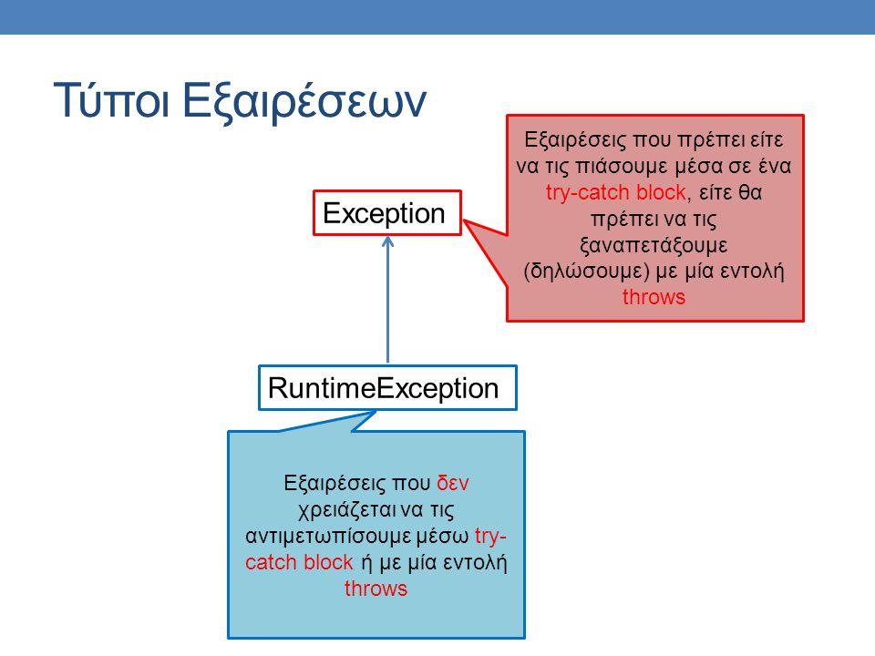 Τύποι Εξαιρέσεων Exception Εξαιρέσεις που πρέπει είτε να τις πιάσουμε μέσα σε ένα try-catch block, είτε θα πρέπει να τις ξαναπετάξουμε (δηλώσουμε) με