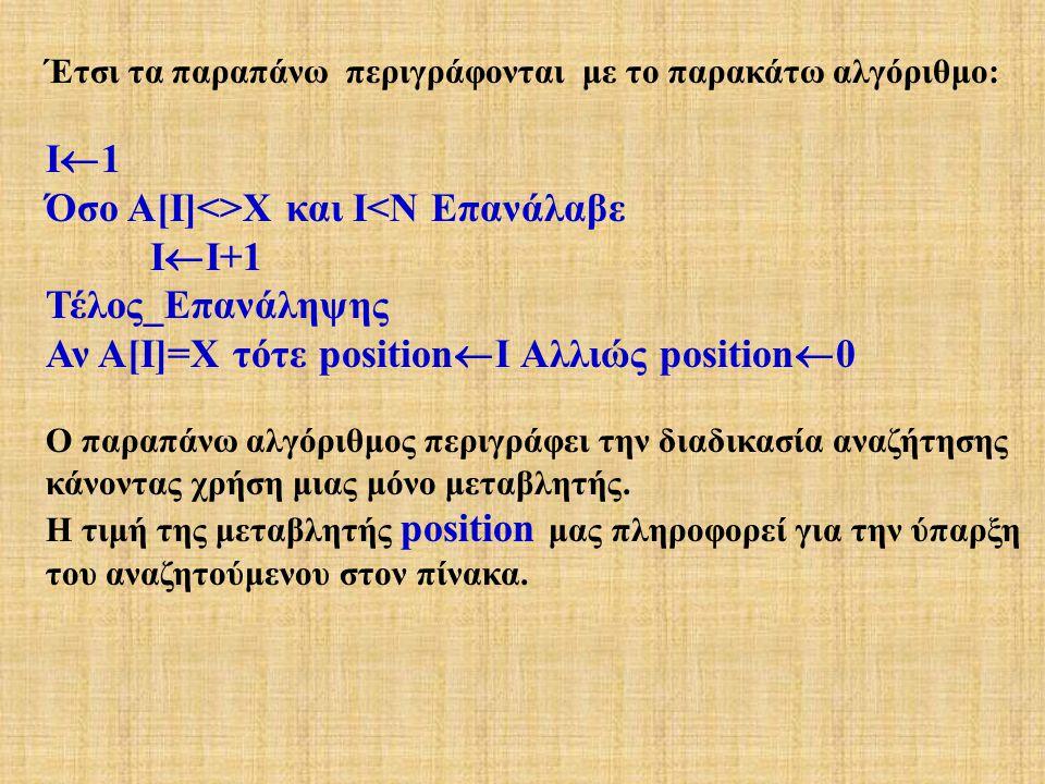 Έτσι τα παραπάνω περιγράφονται με το παρακάτω αλγόριθμο: Ι  1 Όσο Α[Ι]<>Χ και Ι<Ν Επανάλαβε Ι  Ι+1 Τέλος_Επανάληψης Αν Α[Ι]=Χ τότε position  Ι Αλλιώς position  0 Ο παραπάνω αλγόριθμος περιγράφει την διαδικασία αναζήτησης κάνοντας χρήση μιας μόνο μεταβλητής.