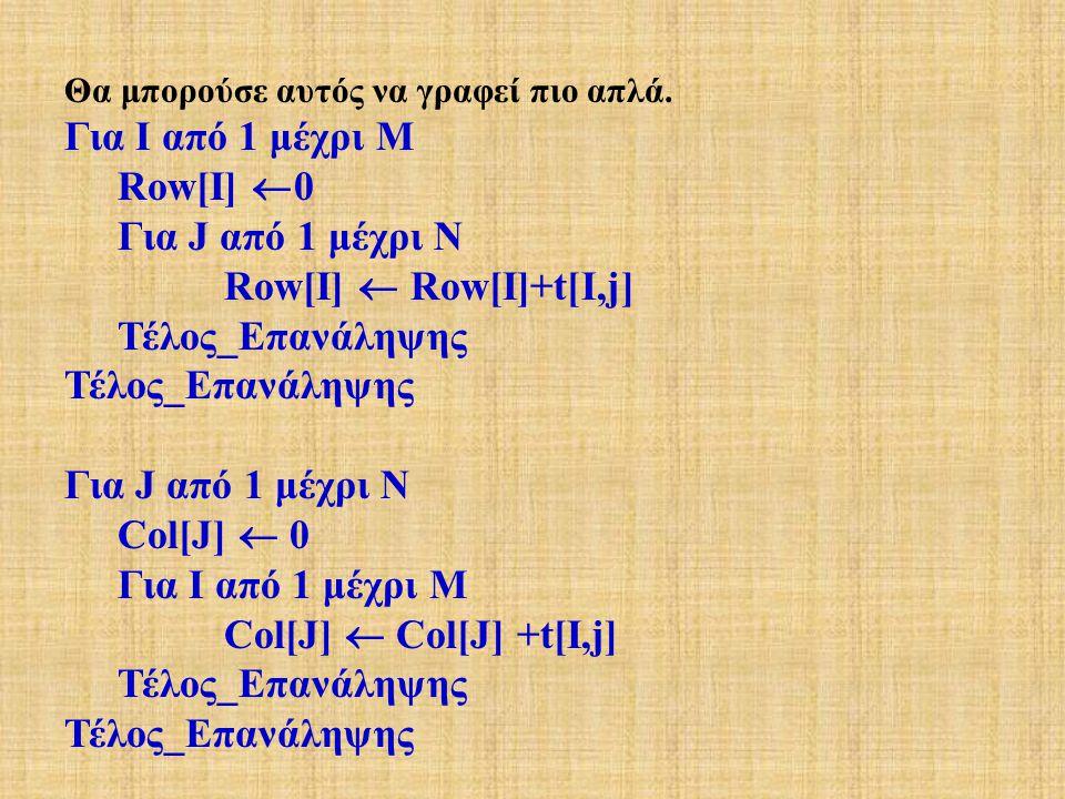 Θα μπορούσε αυτός να γραφεί πιο απλά. Για Ι από 1 μέχρι Μ Row[I]  0 Για J από 1 μέχρι N Row[I]  Row[I]+t[I,j] Τέλος_Επανάληψης Για J από 1 μέχρι N C