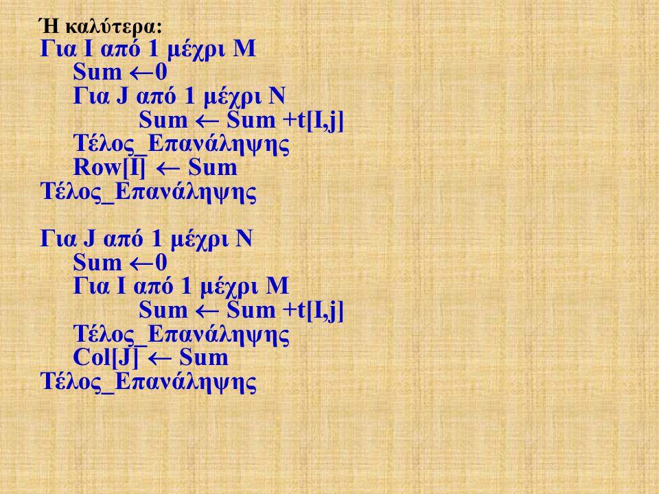 Ή καλύτερα: Για Ι από 1 μέχρι Μ Sum  0 Για J από 1 μέχρι N Sum  Sum +t[I,j] Τέλος_Επανάληψης Row[I]  Sum Τέλος_Επανάληψης Για J από 1 μέχρι N Sum  0 Για Ι από 1 μέχρι Μ Sum  Sum +t[I,j] Τέλος_Επανάληψης Col[J]  Sum Τέλος_Επανάληψης