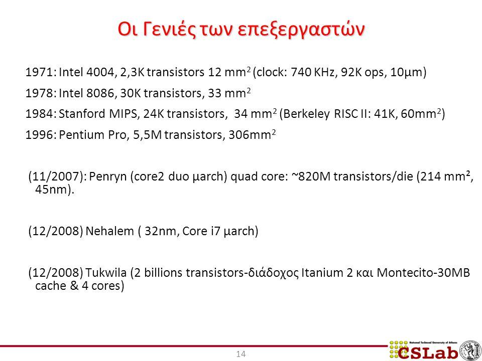 14 Οι Γενιές των επεξεργαστών 1971: Intel 4004, 2,3K transistors 12 mm 2 (clock: 740 KHz, 92K ops, 10μm) 1978: Intel 8086, 30K transistors, 33 mm 2 1984: Stanford MIPS, 24K transistors, 34 mm 2 (Berkeley RISC II: 41K, 60mm 2 ) 1996: Pentium Pro, 5,5M transistors, 306mm 2 (11/2007): Penryn (core2 duo μarch) quad core: ~820M transistors/die (214 mm², 45nm).