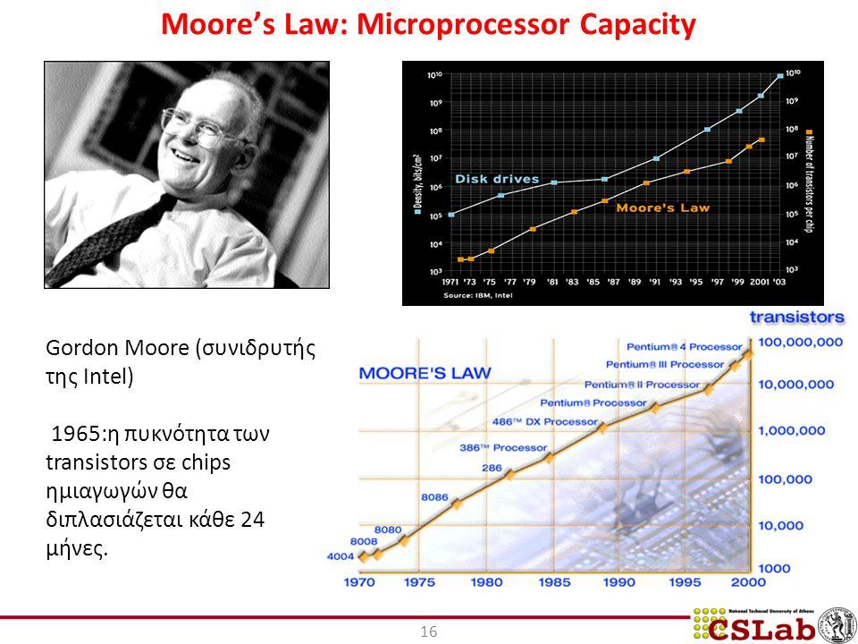 16 Moore's Law: Microprocessor Capacity Gordon Moore (συνιδρυτής της Intel) 1965:η πυκνότητα των transistors σε chips ημιαγωγών θα διπλασιάζεται κάθε 24 μήνες.