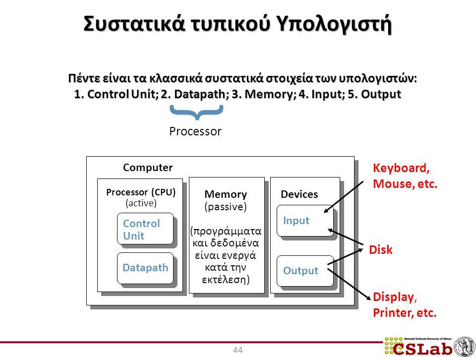 Συστατικά τυπικού Υπολογιστή 44 Processor (CPU) (active) Computer Control Unit Datapath Memory (passive) (προγράμματα και δεδομένα είναι ενεργά κατά την εκτέλεση) Devices Input Output Keyboard, Mouse, etc.
