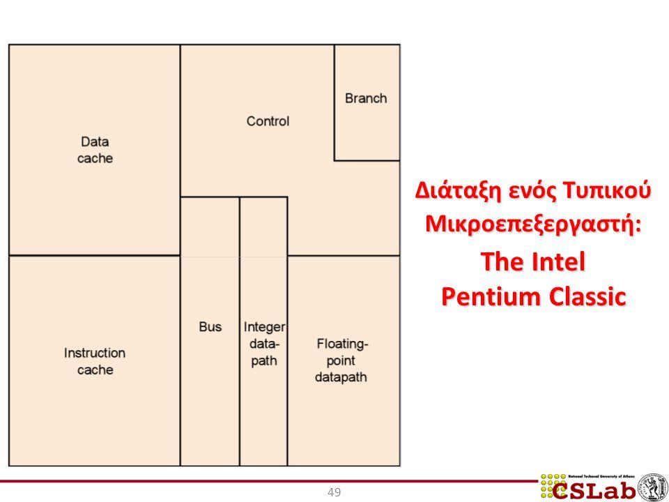Διάταξη ενός Τυπικού Μικροεπεξεργαστή: The Intel Pentium Classic 49