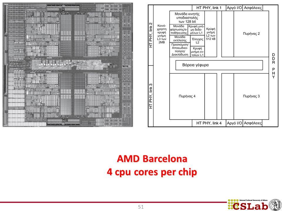 AMD Barcelona 4 cpu cores per chip 51