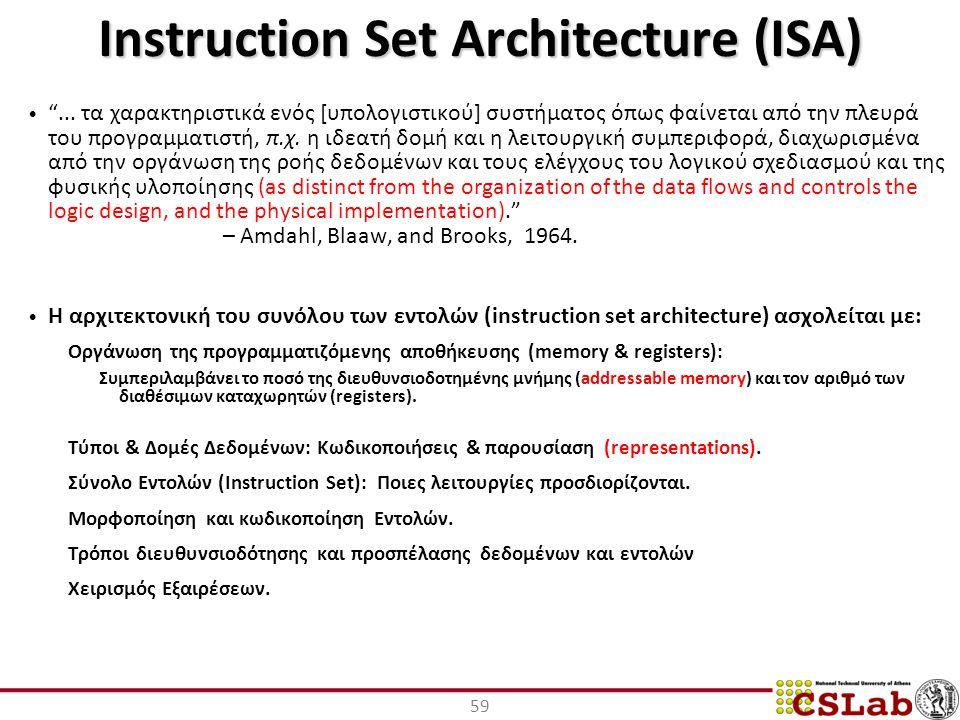 Instruction Set Architecture (ISA) ...