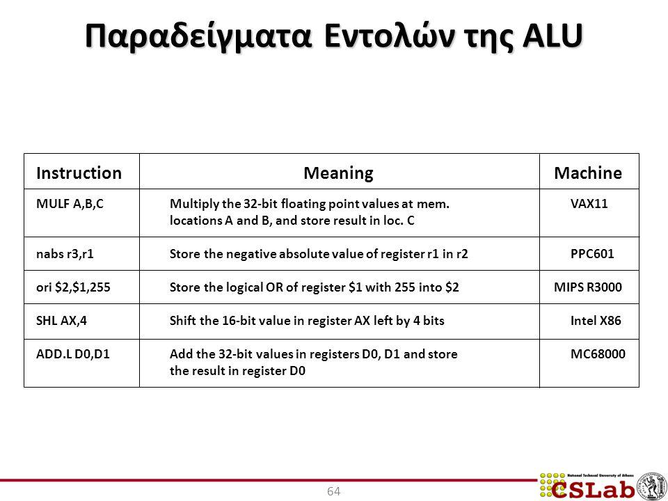 Παραδείγματα Εντολών της ALU 64 Instruction Meaning Machine MULF A,B,C Multiply the 32-bit floating point values at mem.