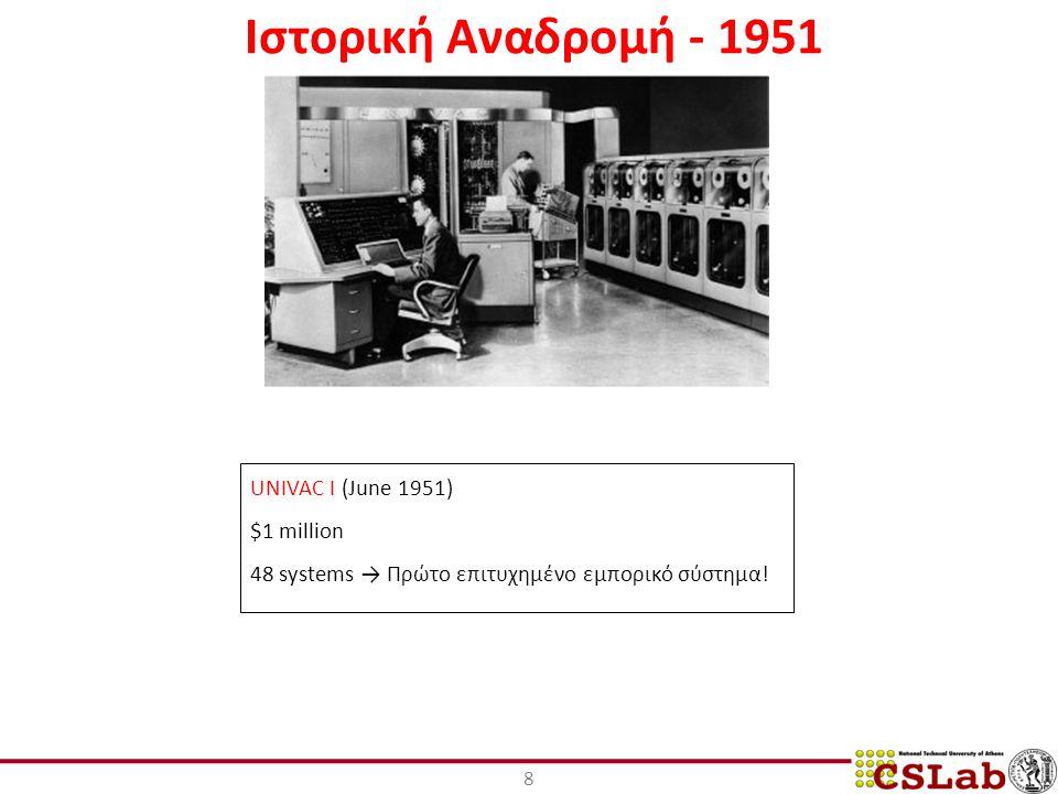 8 Ιστορική Αναδρομή - 1951 UNIVAC I (June 1951) $1 million 48 systems → Πρώτο επιτυχημένο εμπορικό σύστημα!