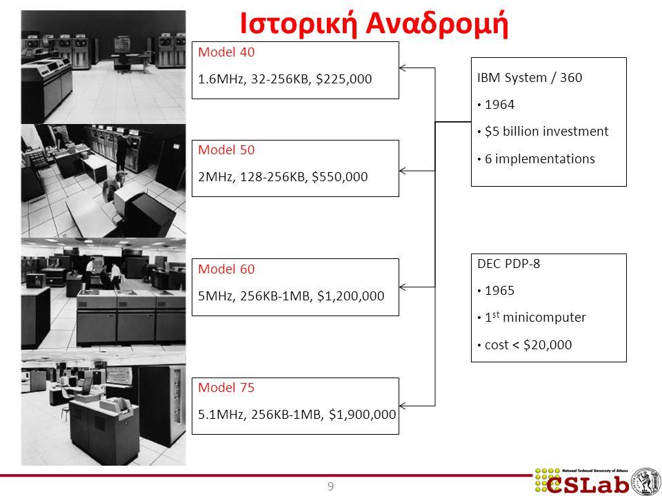 9 Ιστορική Αναδρομή Model 40 1.6MHz, 32-256KB, $225,000 Model 50 2MHz, 128-256KB, $550,000 Model 60 5MHz, 256KB-1MB, $1,200,000 Model 75 5.1MHz, 256KB-1MB, $1,900,000 IBM System / 360 1964 $5 billion investment 6 implementations DEC PDP-8 1965 1 st minicomputer cost < $20,000
