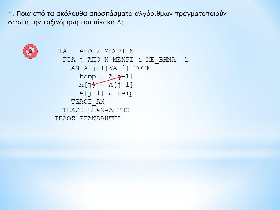 !Ταξινόμηση με κλειδί την Πόλη ΓΙΑ i ΑΠΟ 2 ΜΕΧΡΙ 5000 ΓΙΑ j ΑΠΟ 5000 ΜΕΧΡΙ i ΜΕ_ΒΗΜΑ -1 ΑΝ Π[j,4] < Π[j-1,4] TOTE !Αντιμετάθεση ΟΛΩΝ των ζευγαριών των γραμμών j και j-1 ΓΙΑ k ΑΠΟ 1 ΜΕΧΡΙ 4 temp  Π[j, k] Π[j,k]  Π[j-1,k] Π[j-1,k]  temp ΤΕΛΟΣ_ΕΠΑΝΑΛΗΨΗΣ ΑΛΛΙΩΣ_ΑΝ Π[j,4] = Π[j-1,4] TOTE ΤΕΛΟΣ_ΑΝ ΤΕΛΟΣ_ΕΠΑΝΑΛΗΨΗΣ