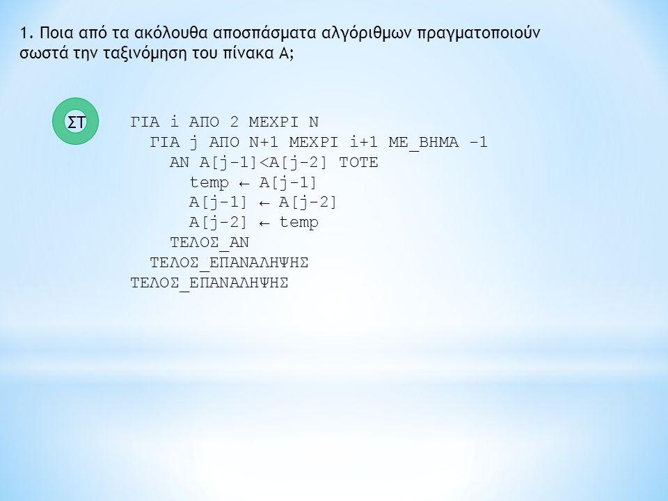 1. Ποια από τα ακόλουθα αποσπάσματα αλγόριθμων πραγματοποιούν σωστά την ταξινόμηση του πίνακα Α; ΓΙΑ i ΑΠΟ 2 ΜΕΧΡΙ Ν ΓΙΑ j ΑΠΟ Ν+1 ΜΕΧΡΙ i+1 ME_BHMA -