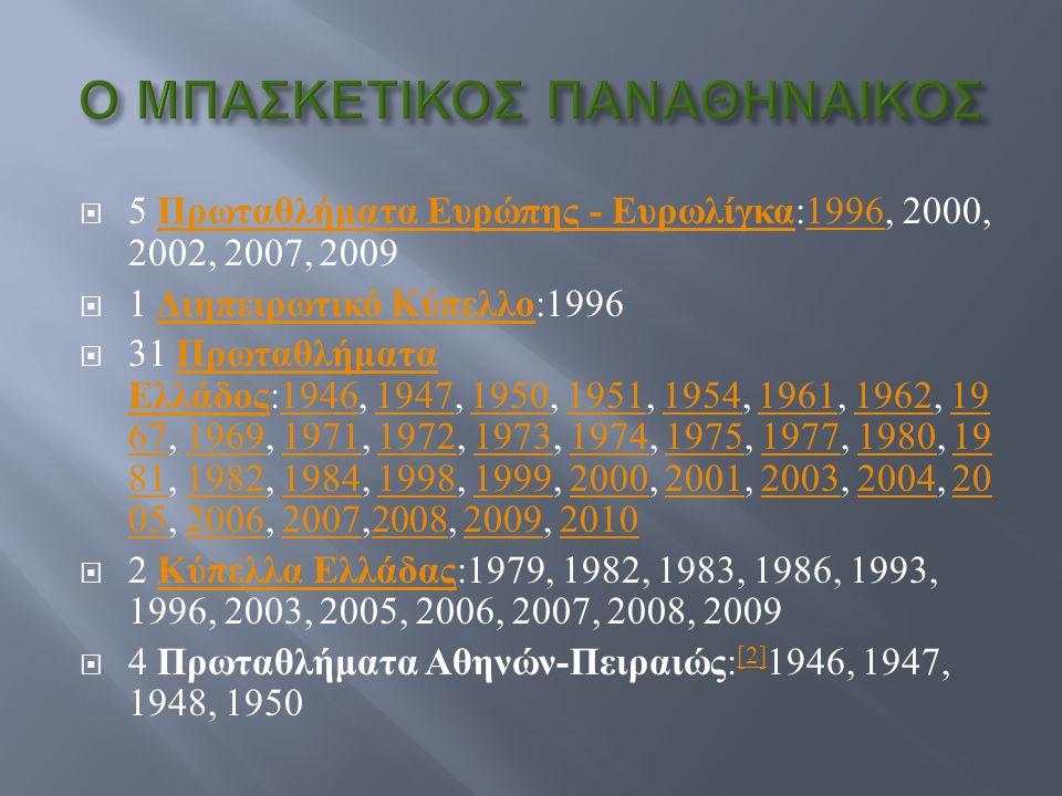  5 Πρωταθλήματα Ευρώπης - Ευρωλίγκα :1996, 2000, 2002, 2007, 2009 Πρωταθλήματα Ευρώπης - Ευρωλίγκα1996  1 Διηπειρωτικό Κύπελλο :1996 Διηπειρωτικό Κύ