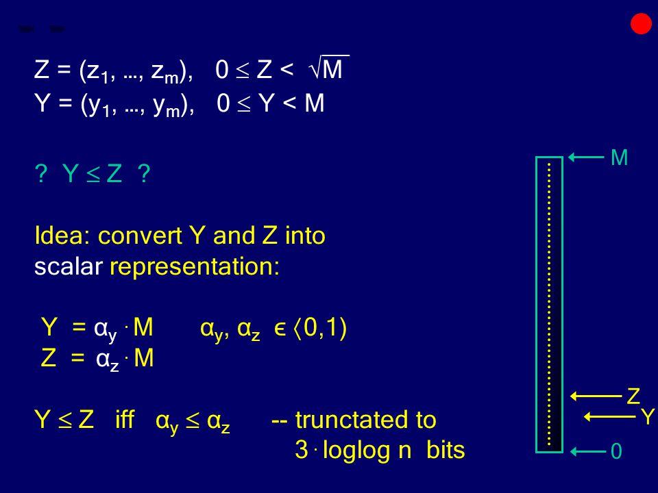 __ Z = (z 1, …, z m ), 0  Z < √M Y = (y 1, …, y m ), 0  Y < M ? Y  Z ? Idea: convert Y and Z into scalar representation: Y = α y. M α y, α z ϵ  0,