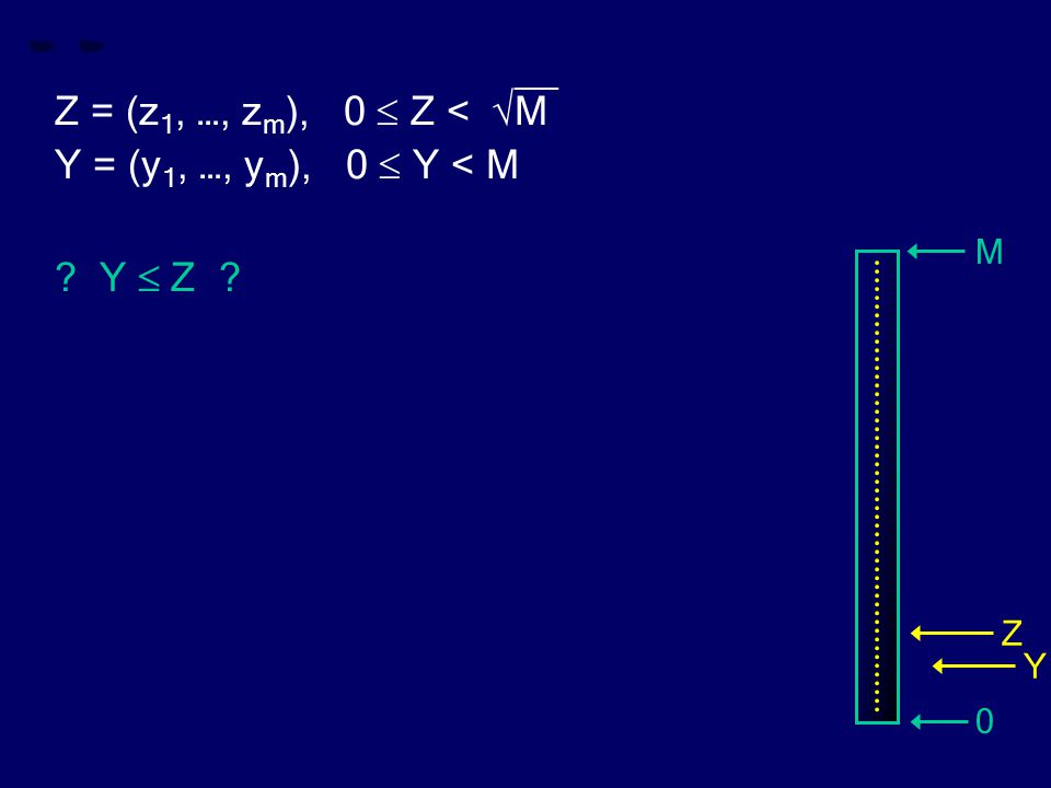 __ Z = (z 1, …, z m ), 0  Z < √M Y = (y 1, …, y m ), 0  Y < M Y  Z M 0 Z Y