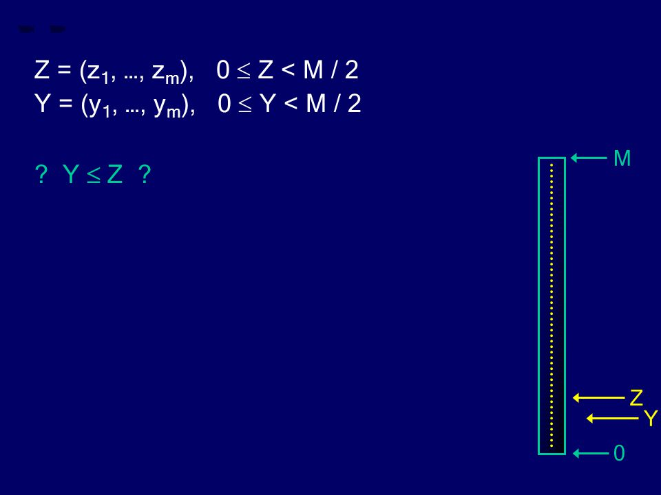 Z = (z 1, …, z m ), 0  Z < M / 2 Y = (y 1, …, y m ), 0  Y < M / 2 Y  Z M 0 Z Y