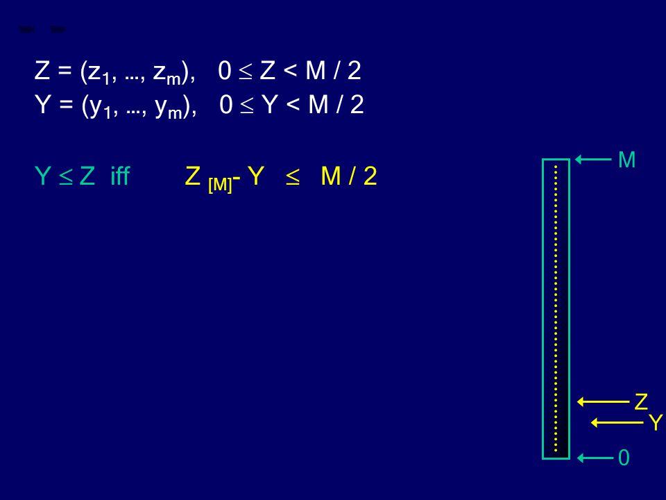 Z = (z 1, …, z m ), 0  Z < M / 2 Y = (y 1, …, y m ), 0  Y < M / 2 Y  Z iff Z [M] - Y  M / 2 M 0 Z Y