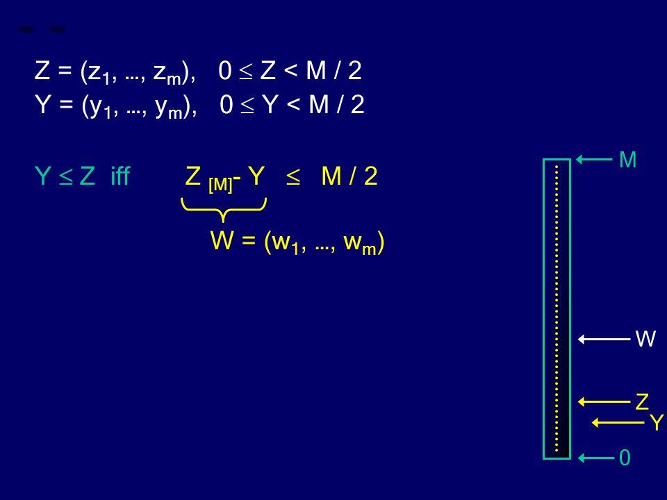 Z = (z 1, …, z m ), 0  Z < M / 2 Y = (y 1, …, y m ), 0  Y < M / 2 Y  Z iff Z [M] - Y  M / 2 W = (w 1, …, w m ) M 0 Z Y W