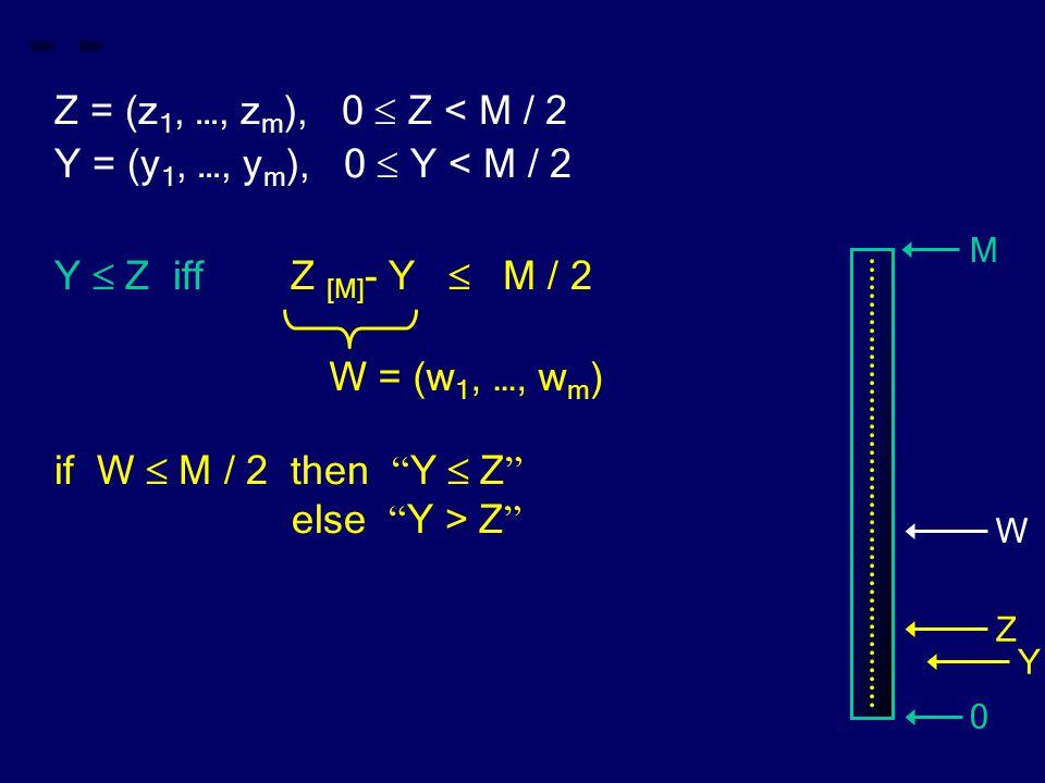 Z = (z 1, …, z m ), 0  Z < M / 2 Y = (y 1, …, y m ), 0  Y < M / 2 Y  Z iff Z [M] - Y  M / 2 if W  M / 2 then Y  Z else Y > Z W = (w 1, …, w m ) M 0 Z Y W