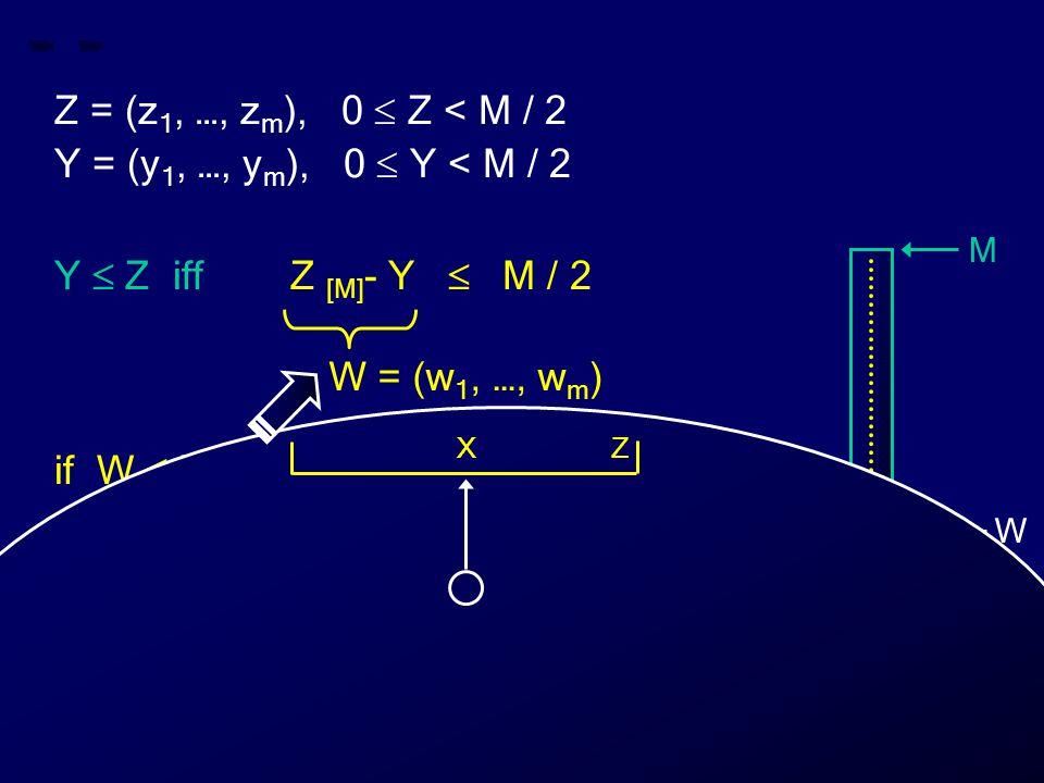 Z = (z 1, …, z m ), 0  Z < M / 2 Y = (y 1, …, y m ), 0  Y < M / 2 Y  Z iff Z [M] - Y  M / 2 if W  M / 2 then Y  Z else Y > Z W = (w 1, …, w m ) M 0 Z Y W X Z